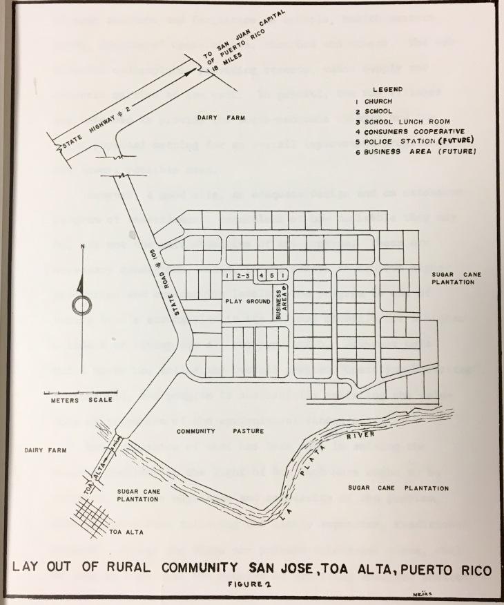 Plano comunidad rural San José en Ayuda Mutua libro Rivera Santos, p 14